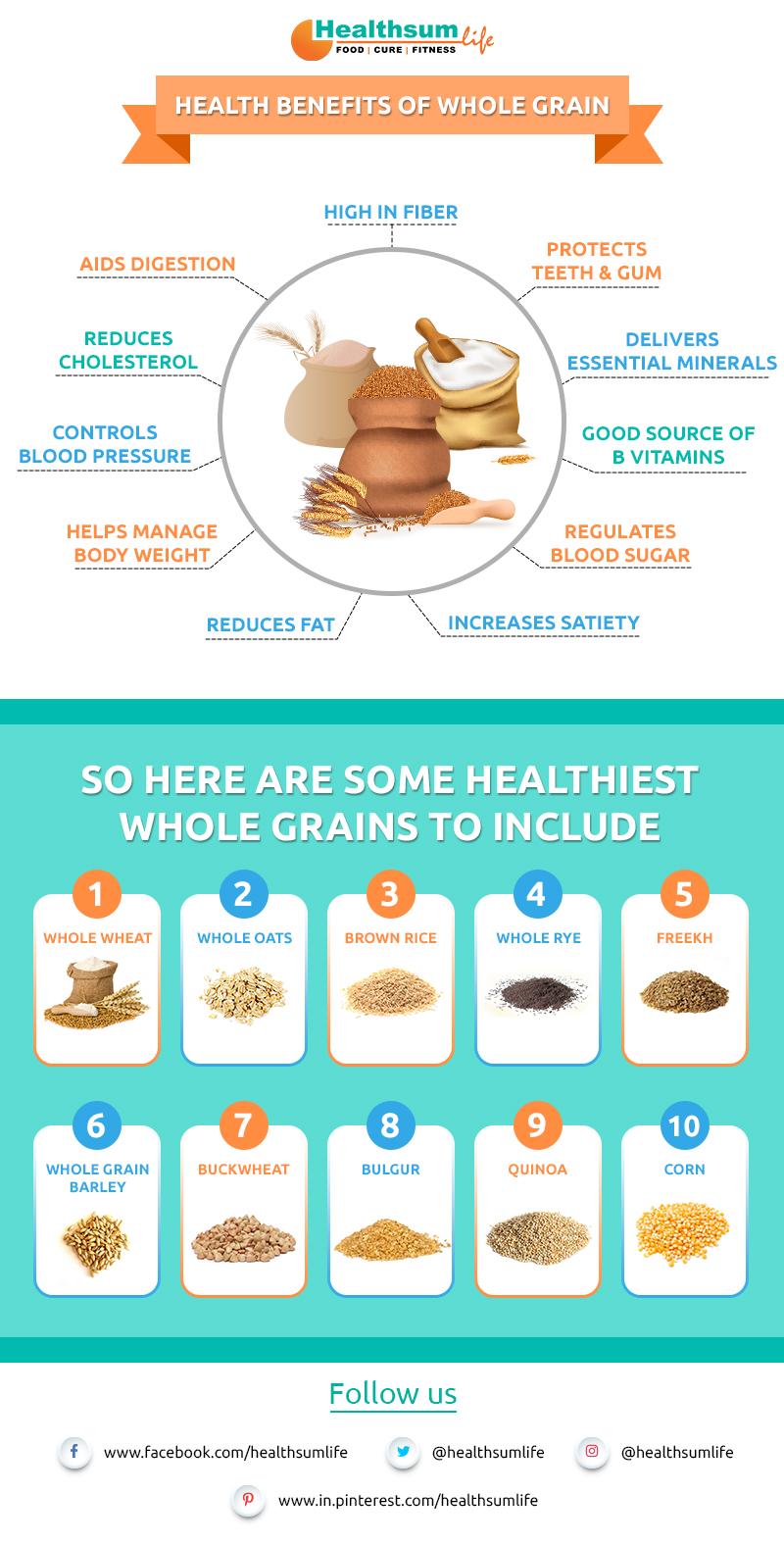 Whole grains infographic